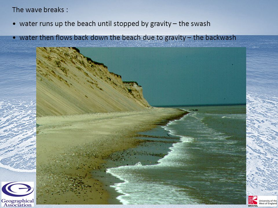 The wave breaks : water runs up the beach until stopped by gravity – the swash water then flows back down the beach due to gravity – the backwash