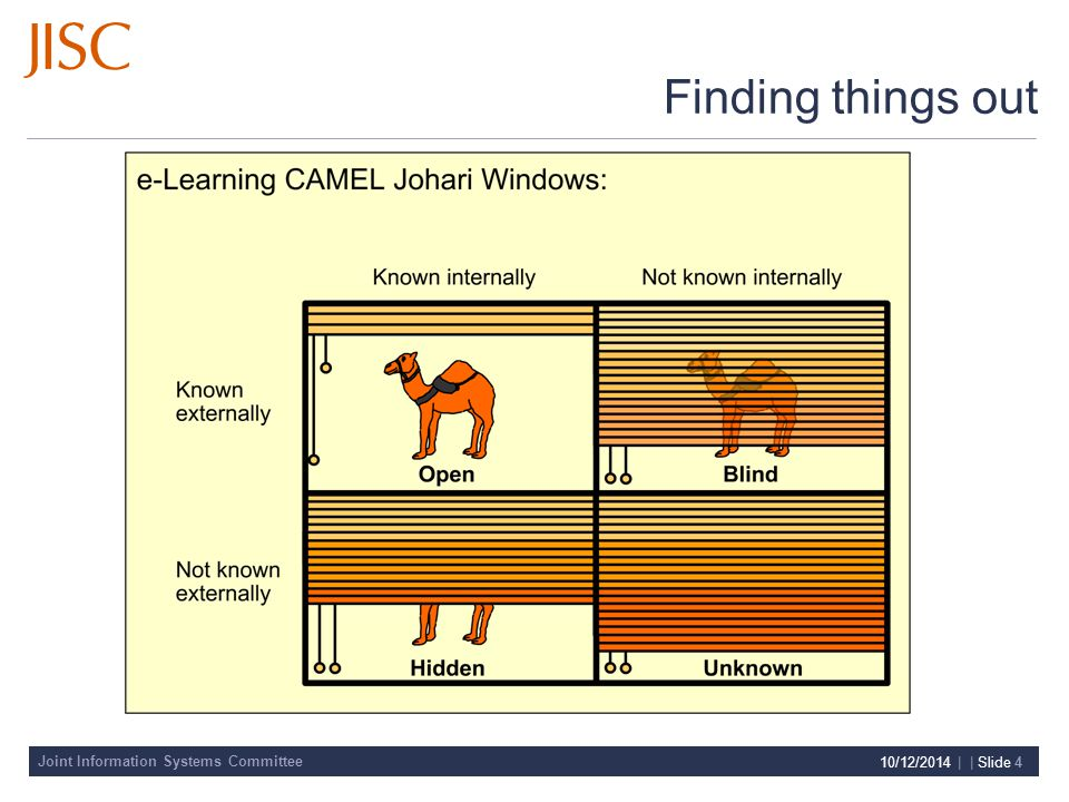 Joint Information Systems Committee 10/12/2014 | | Slide 4 Finding things out