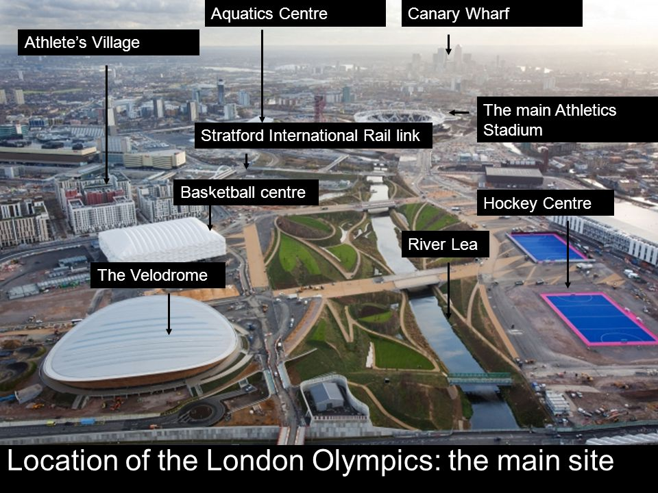 Location of the London Olympics: the main site Athlete's Village Canary WharfAquatics Centre The Velodrome The main Athletics Stadium Hockey Centre Basketball centre River Lea Stratford International Rail link