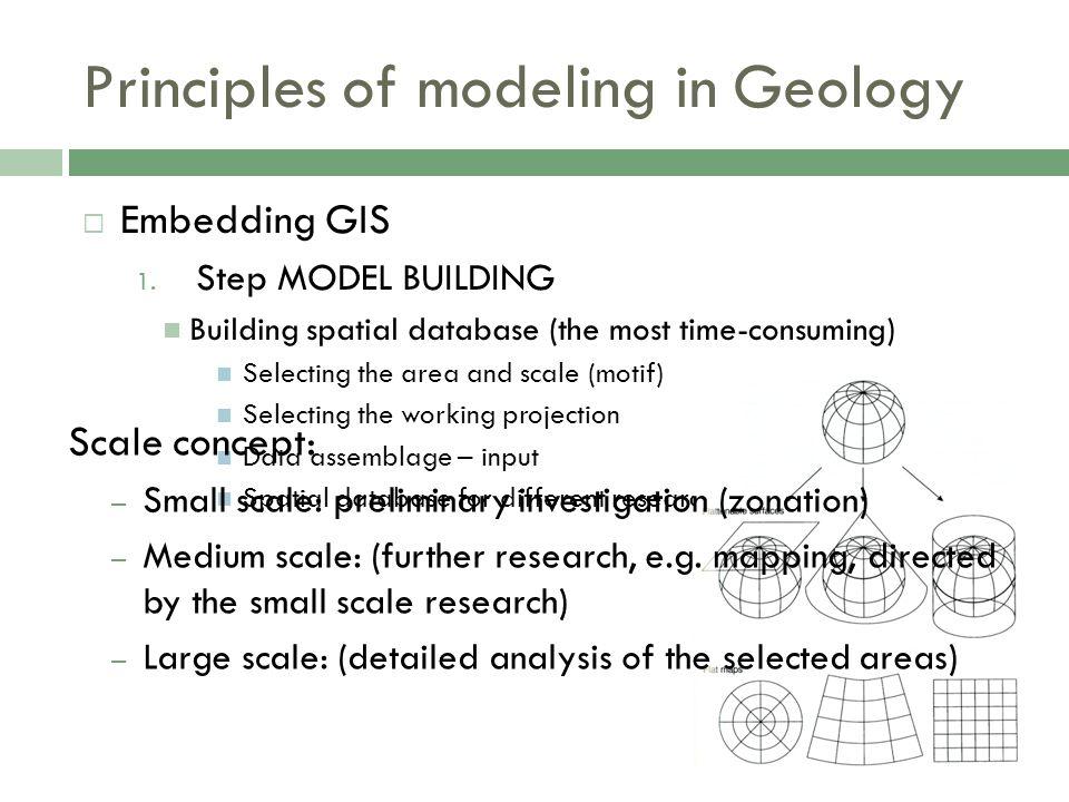  Embedding GIS 1.
