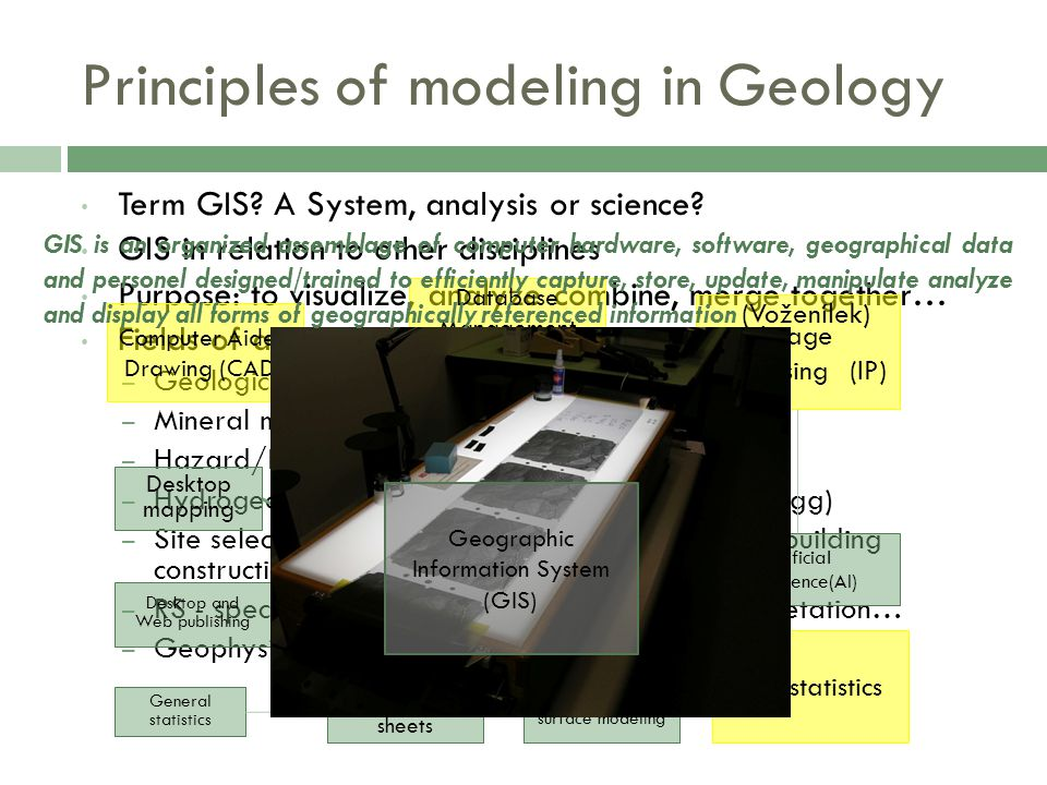 Term GIS.A System, analysis or science.