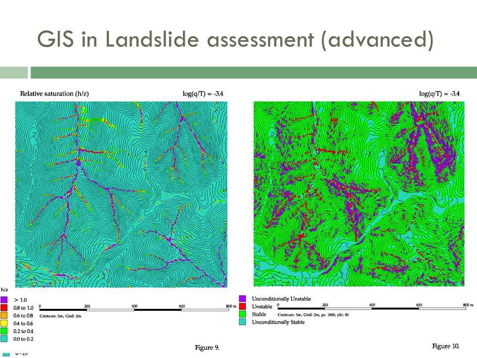 SHALSTAB (SHAllow Landslide STABility)  Hydrologic model (transmissivity T vs. rainfall q trough Darcy's law)  SHALSTAB: solving combined equations