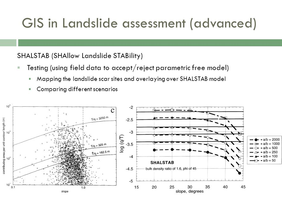SHALSTAB (SHAllow Landslide STABility)  Testing (using field data to accept/reject parametric free model)  Mapping the landslide scar sites and overlaying over SHALSTAB model  Comparing different scenarios GIS in Landslide assessment (advanced)