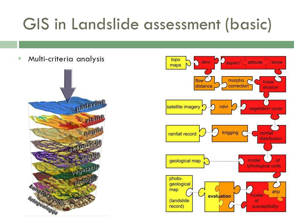  Multi-criteria analysis GIS in Landslide assessment (basic)