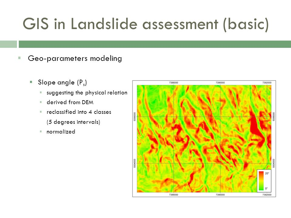  Geo-parameters modeling  Slope angle (P s )  suggesting the physical relation  derived from DEM  reclassified into 4 classes (5 degrees intervals)  normalized GIS in Landslide assessment (basic)