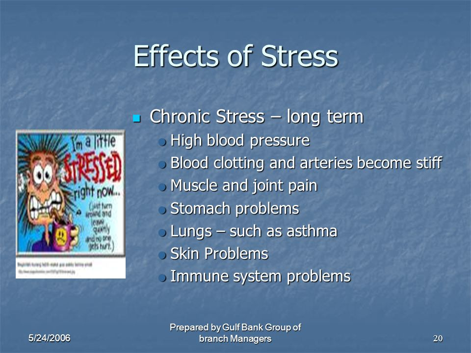 5/24/2006 Prepared by Gulf Bank Group of branch Managers20 Effects of Stress Chronic Stress – long term Chronic Stress – long term  High blood pressu