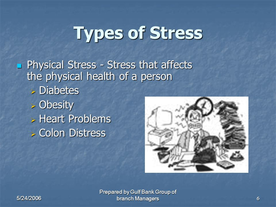 5/24/2006 Prepared by Gulf Bank Group of branch Managers6 Types of Stress Physical Stress - Stress that affects the physical health of a person Physic