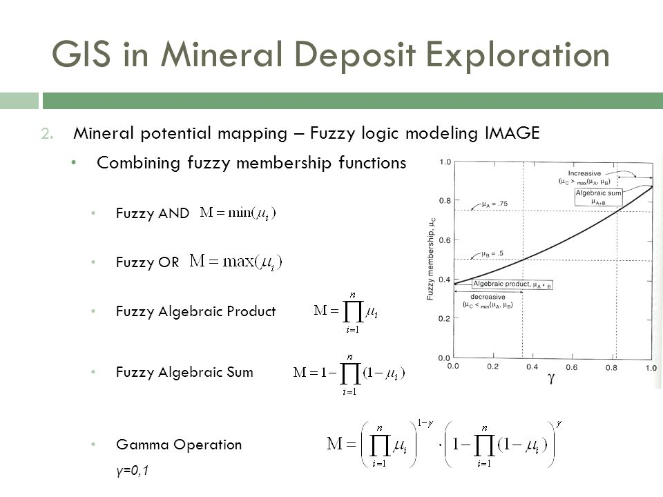 GIS in Mineral Deposit Exploration 2. Mineral potential mapping – Fuzzy logic modeling IMAGE Combining fuzzy membership functions Fuzzy AND Fuzzy OR F