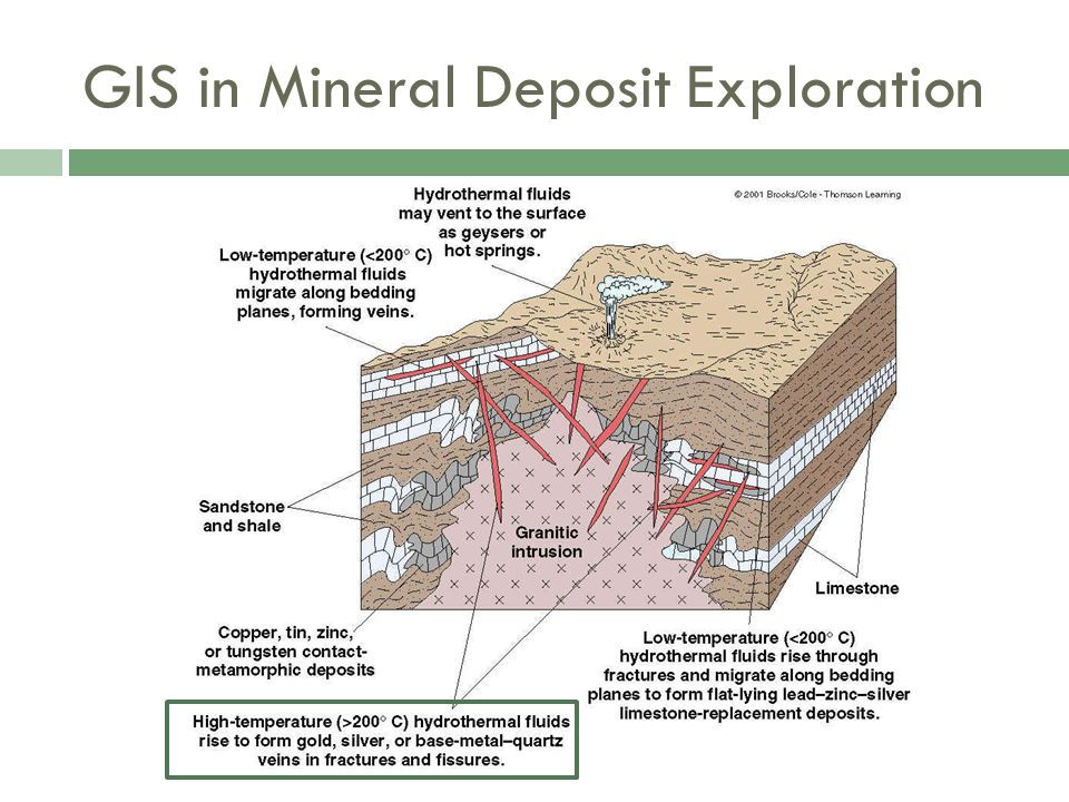 2. Mineral potential mapping Case study – Nova Scotia, Meguma Conceptual model & deposit prediction: Conceptual model governs the input layers selecti