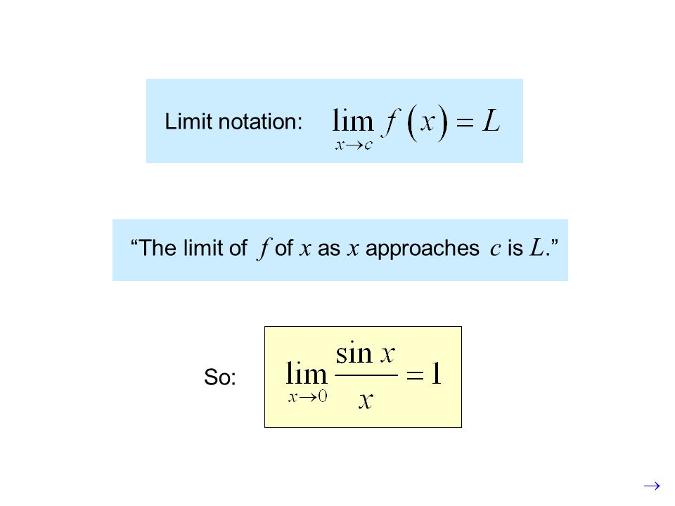 Limit notation: The limit of f of x as x approaches c is L. So: