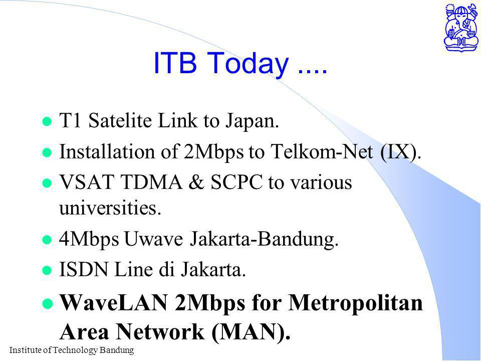 Institute of Technology Bandung ITB Today.... l T1 Satelite Link to Japan.