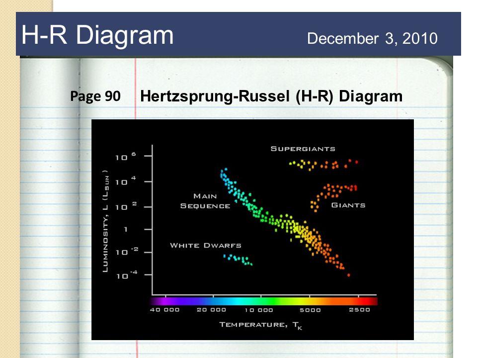 H-R Diagram December 3, 2010 Page 90 Hertzsprung-Russel (H-R) Diagram