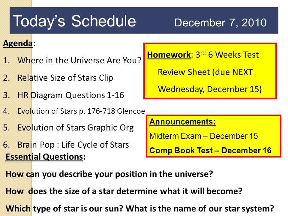 Today's Schedule December 7, 2010 Agenda: 1.Where in the Universe Are You? 2.Relative Size of Stars Clip 3.HR Diagram Questions 1-16 4.Evolution of St