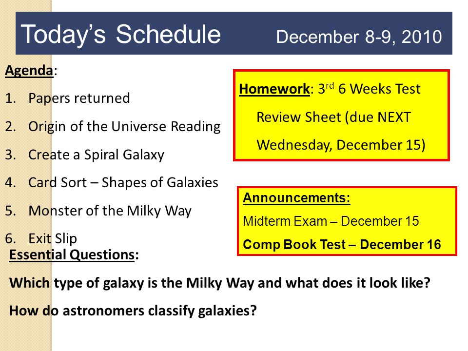 Today's Schedule December 8-9, 2010 Agenda: 1.Papers returned 2.Origin of the Universe Reading 3.Create a Spiral Galaxy 4.Card Sort – Shapes of Galaxies 5.Monster of the Milky Way 6.Exit Slip Homework: 3 rd 6 Weeks Test Review Sheet (due NEXT Wednesday, December 15) Essential Questions: Which type of galaxy is the Milky Way and what does it look like.
