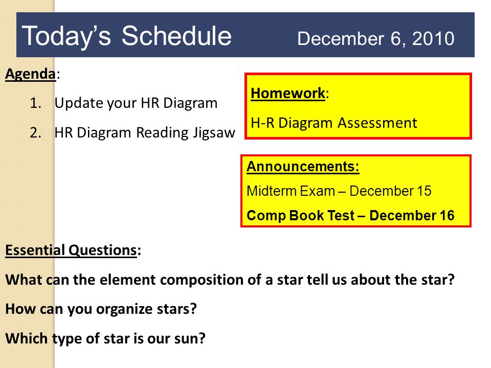 Today's Schedule December 6, 2010 Agenda: 1.Update your HR Diagram 2.HR Diagram Reading Jigsaw Homework: H-R Diagram Assessment Essential Questions: What can the element composition of a star tell us about the star.