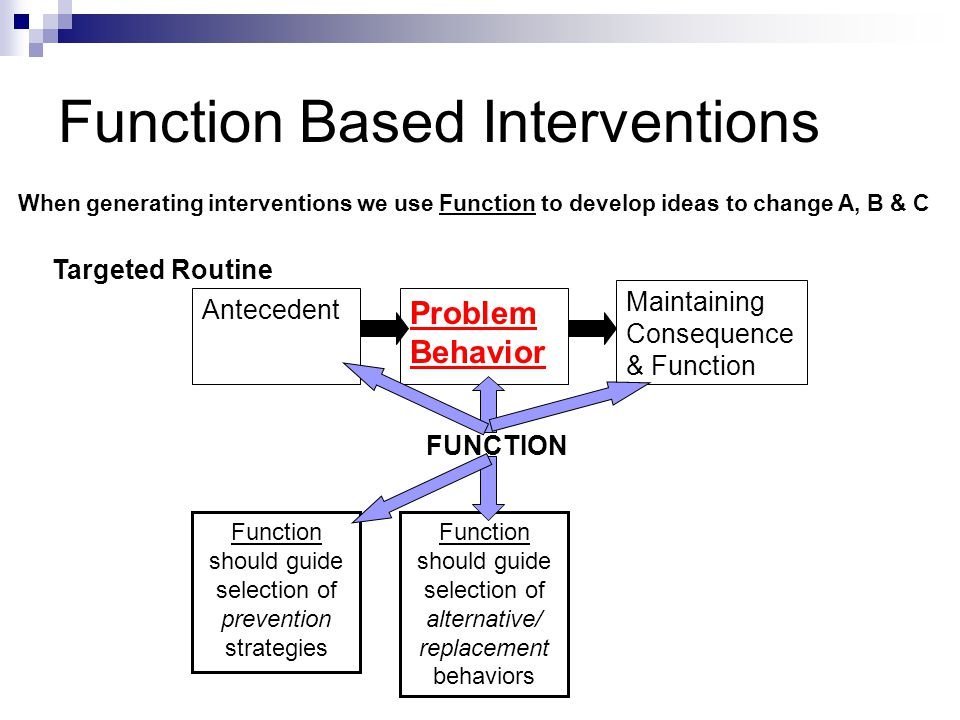 Function Based Interventions Maintaining Consequence & Function Problem Behavior Antecedent FUNCTION Function should guide selection of prevention str