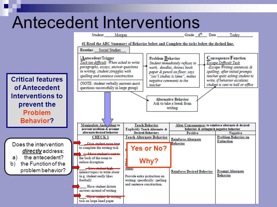 Does the intervention directly address: a) the antecedent? b)the Function of the problem behavior? Antecedent Interventions Yes or No? Why? Critical f
