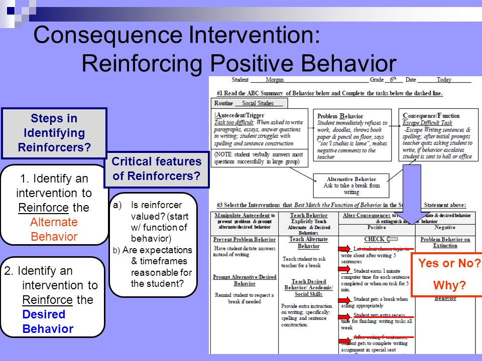 Consequence Intervention: Reinforcing Positive Behavior 1. Identify an intervention to Reinforce the Alternate Behavior Yes or No? Why? Critical featu