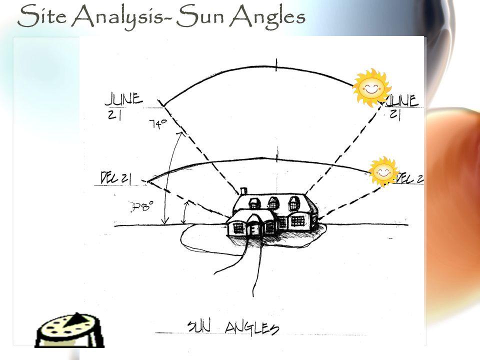 Site Analysis- Sun Angles