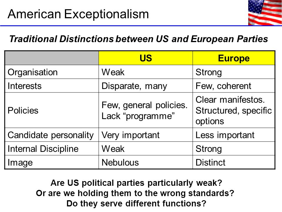American Exceptionalism Traditional Distinctions between US and European Parties Are US political parties particularly weak.