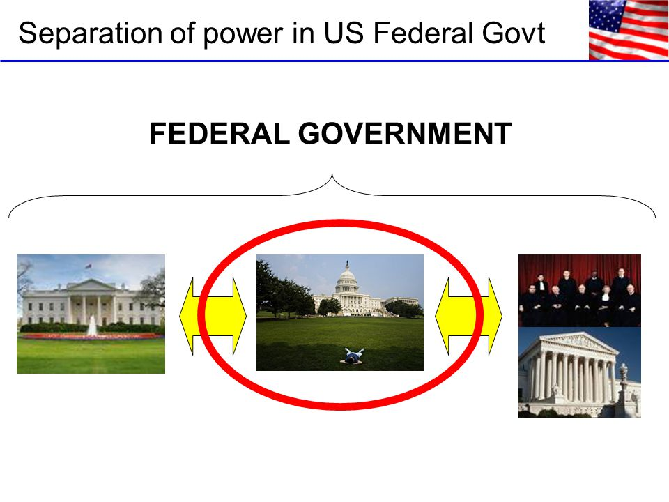 Separation of power in US Federal Govt FEDERAL GOVERNMENT