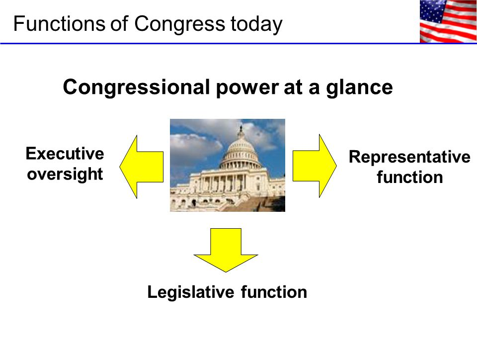 Functions of Congress today Congressional power at a glance Representative function Legislative function Executive oversight