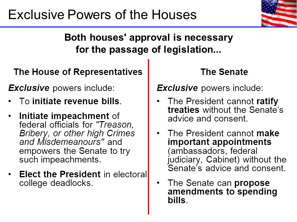 Both houses approval is necessary for the passage of legislation...