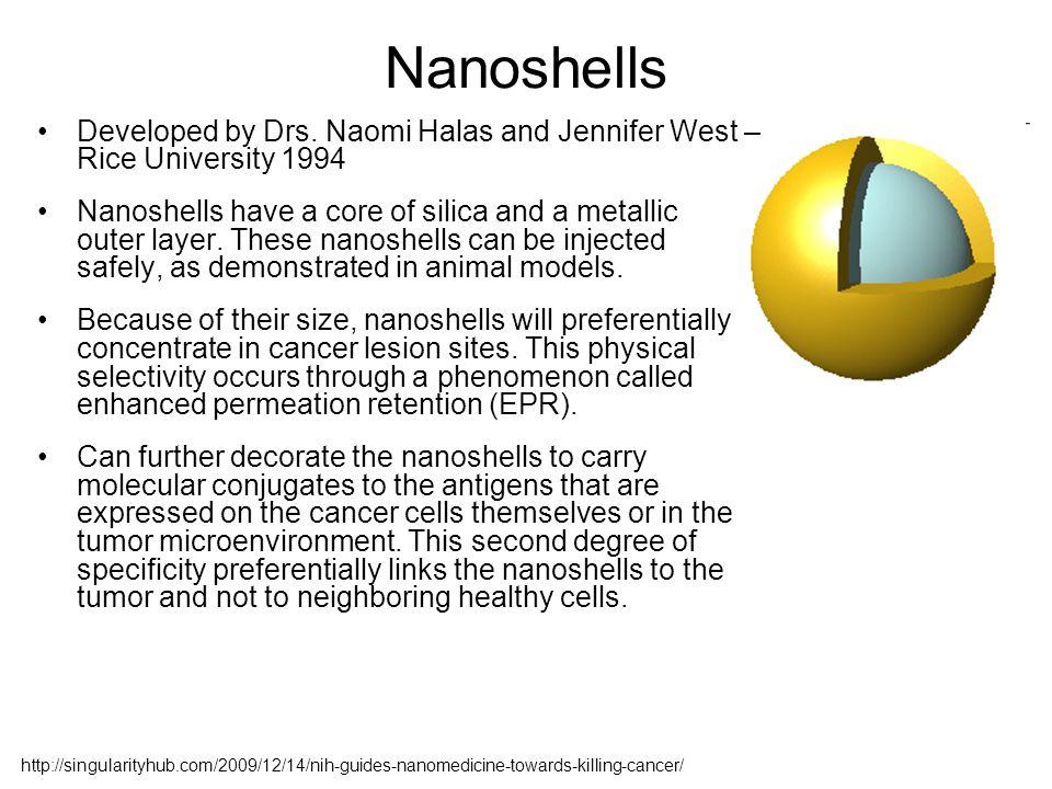 Nanoshells Developed by Drs.