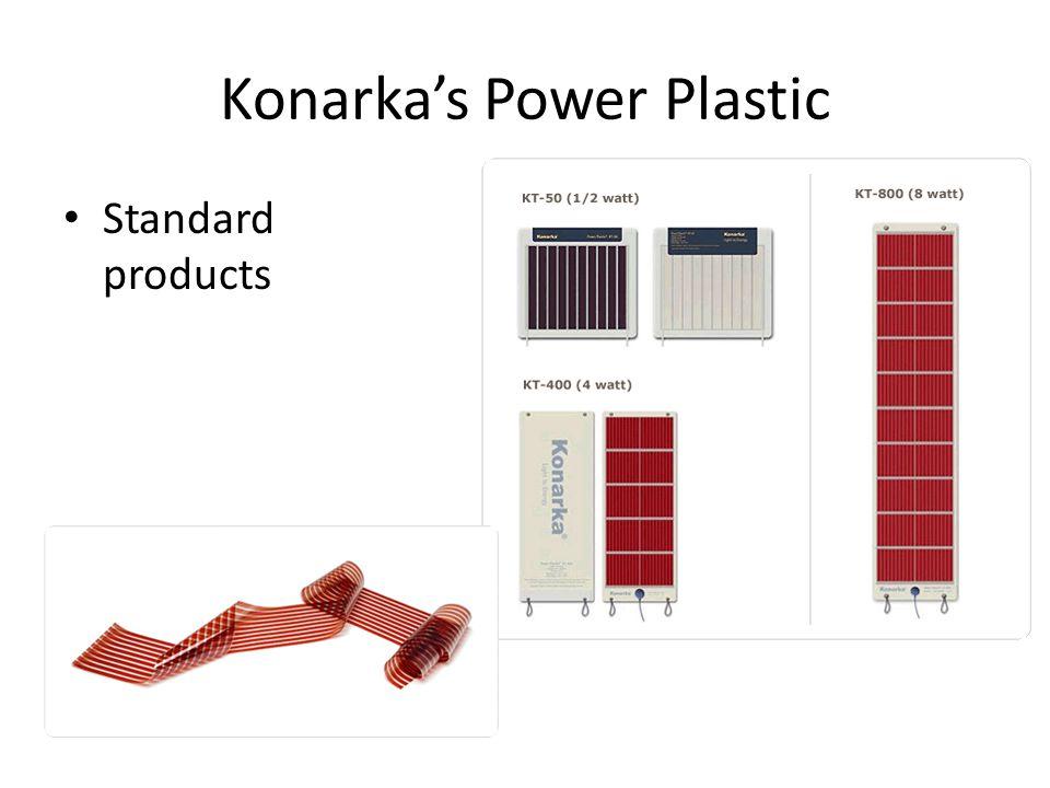 Konarka's Power Plastic Standard products