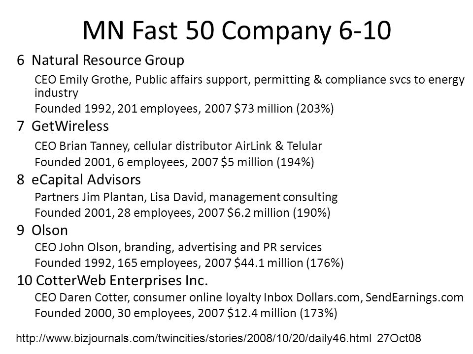 MN Fast 50 Company 6-10 6 Natural Resource Group CEO Emily Grothe, Public affairs support, permitting & compliance svcs to energy industry Founded 199