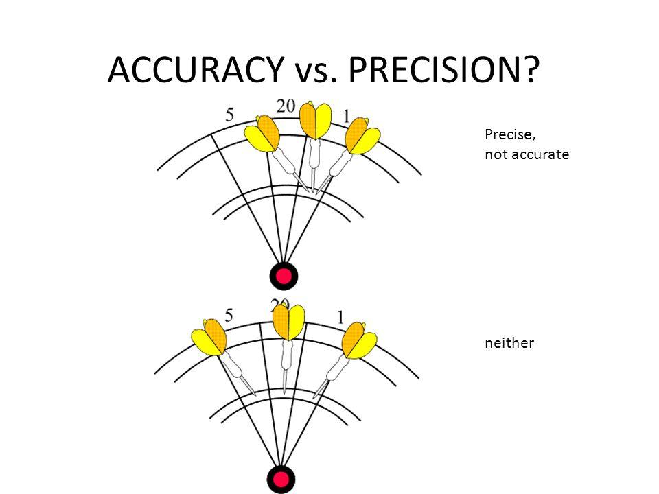 ACCURACY vs. PRECISION? Precise, not accurate neither