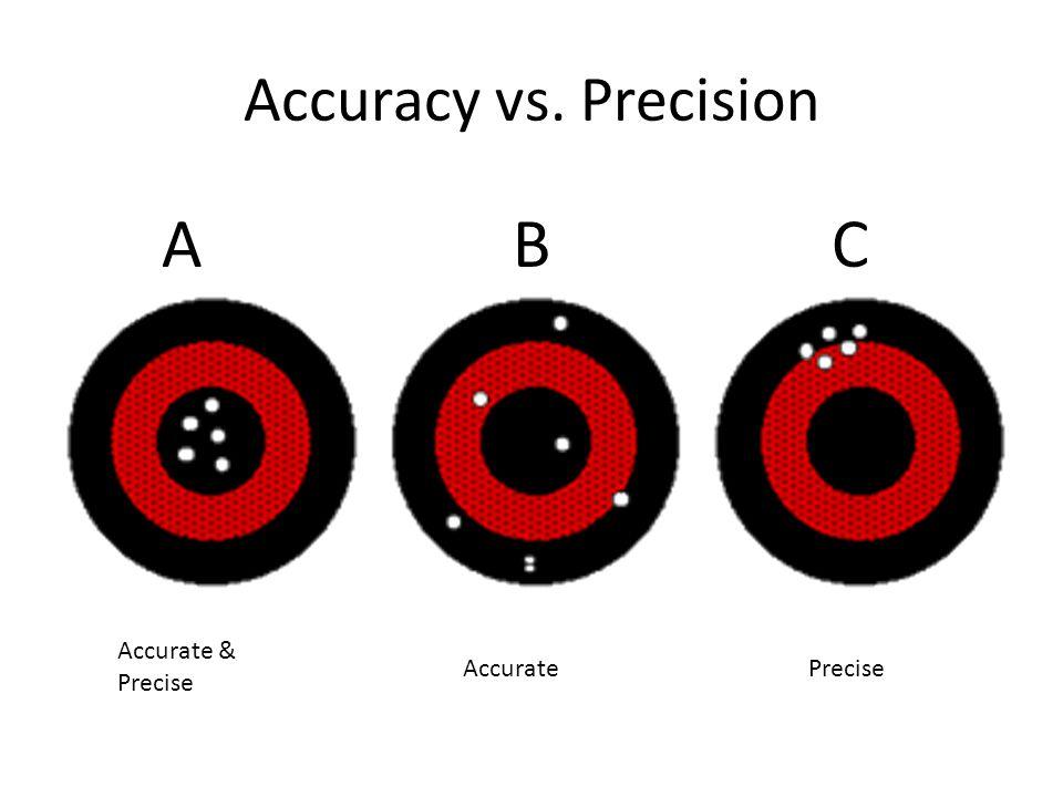 Accuracy vs. Precision A B C Accurate & Precise AccuratePrecise