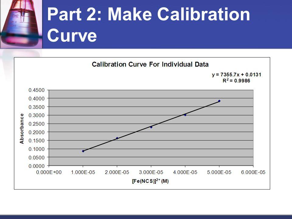 Part 2: Make Calibration Curve