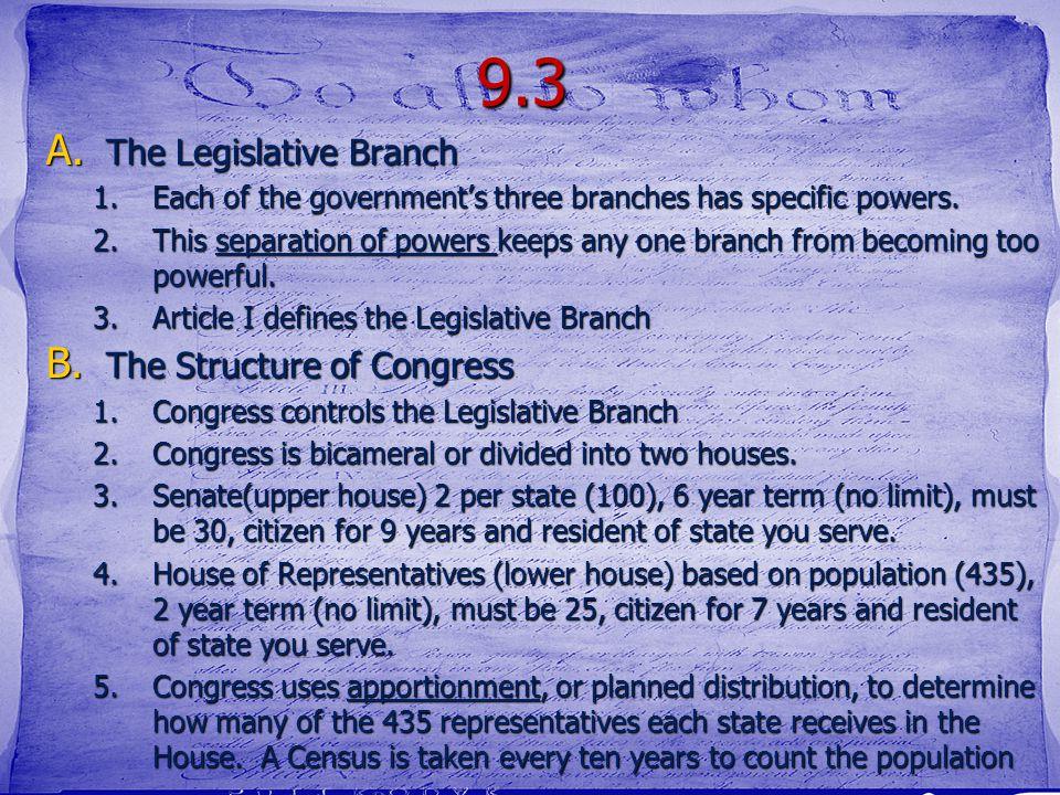 Vocabulary Terms separation of powers separation of powers Legislative branch Legislative branch bicameral bicameral Congress Congress House of Repres