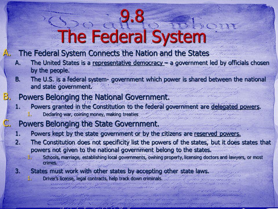 Vocabulary Terms Representative democracy Representative democracy Delegated Delegated Reserved Reserved Concurrent Concurrent federalism federalism
