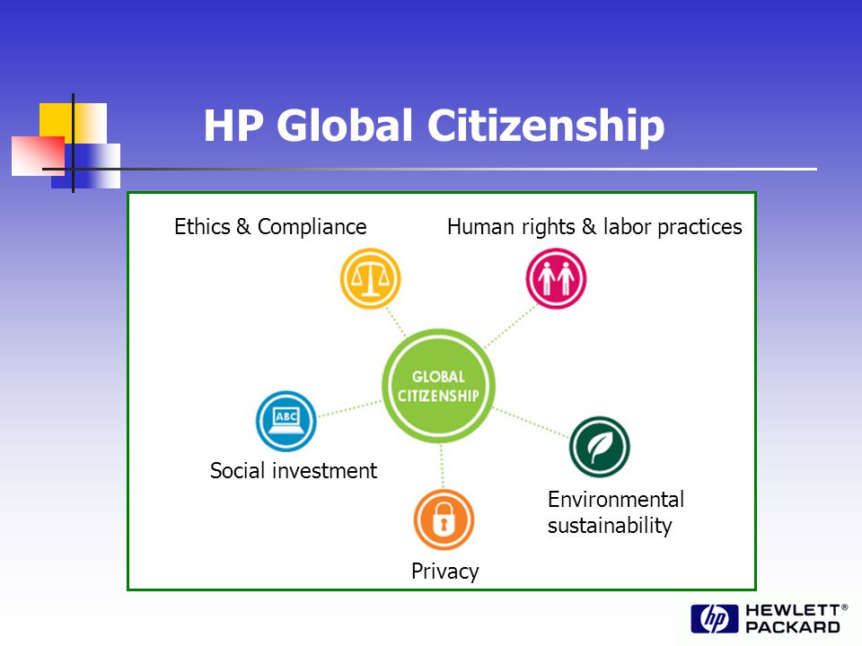 HP Global Citizenship Ethics & ComplianceHuman rights & labor practices Environmental sustainability Privacy Social investment