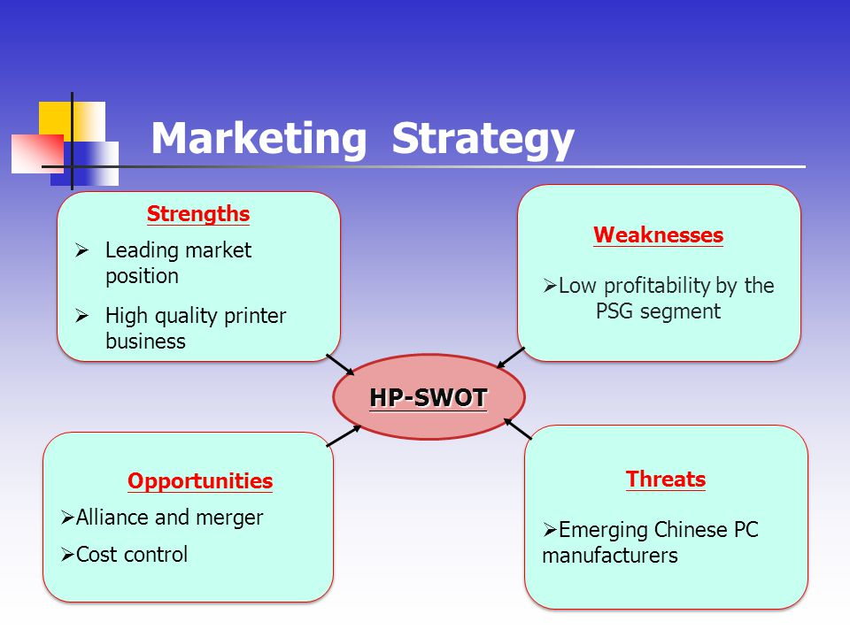 Marketing Strategy Strengths  Leading market position  High quality printer business Strengths  Leading market position  High quality printer business Weaknesses  Low profitability by the PSG segment Weaknesses  Low profitability by the PSG segment HP-SWOT Opportunities  Alliance and merger  Cost control Opportunities  Alliance and merger  Cost control Threats  Emerging Chinese PC manufacturers Threats  Emerging Chinese PC manufacturers