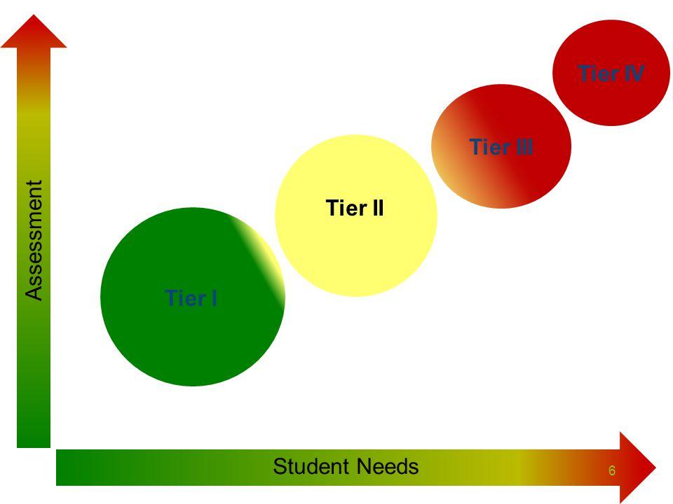 Universal Screening Core Analysis: Learner Curriculum Based Measurement (CBM) FormativeSummative 27