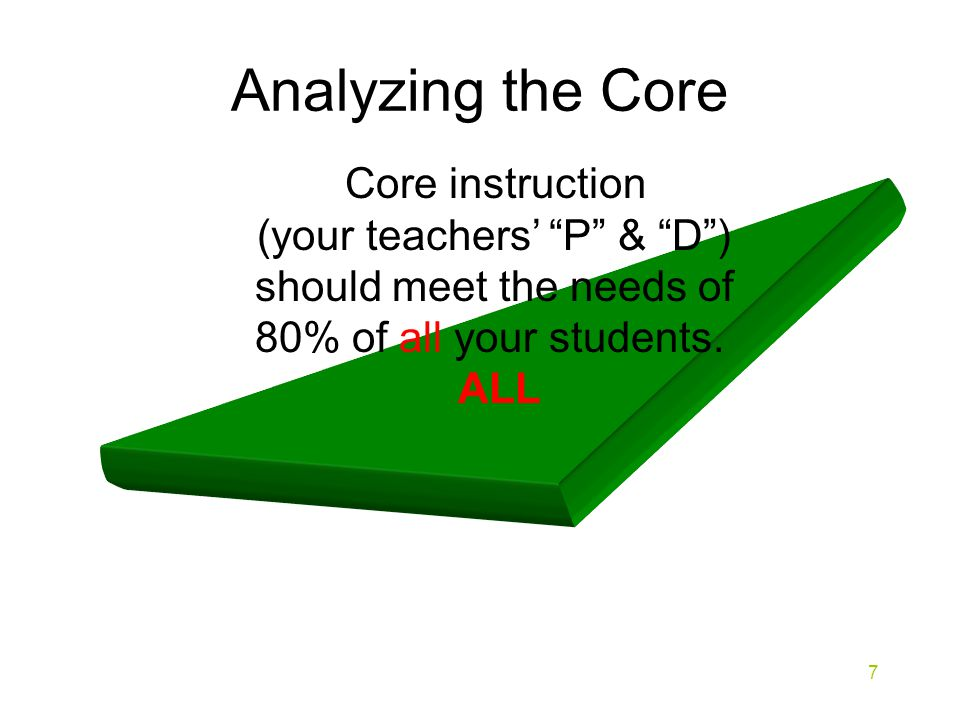Curriculum-Based Measurement (CBM) Assessment approach emphasizing repeated direct measurement of student performance High levels of validity and reliability Multiple forms at the same grade level allow for comparison across time Over 25 years of educational research indicating it promotes positive student outcomes 28