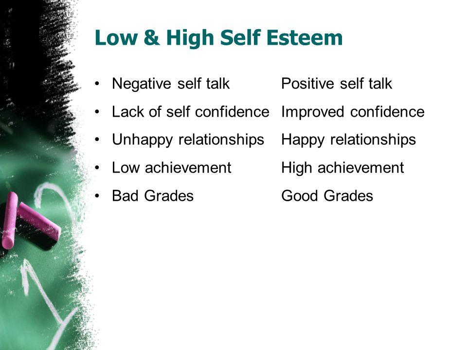 Low & High Self Esteem Negative self talkPositive self talk Lack of self confidenceImproved confidence Unhappy relationshipsHappy relationships Low achievementHigh achievement Bad GradesGood Grades
