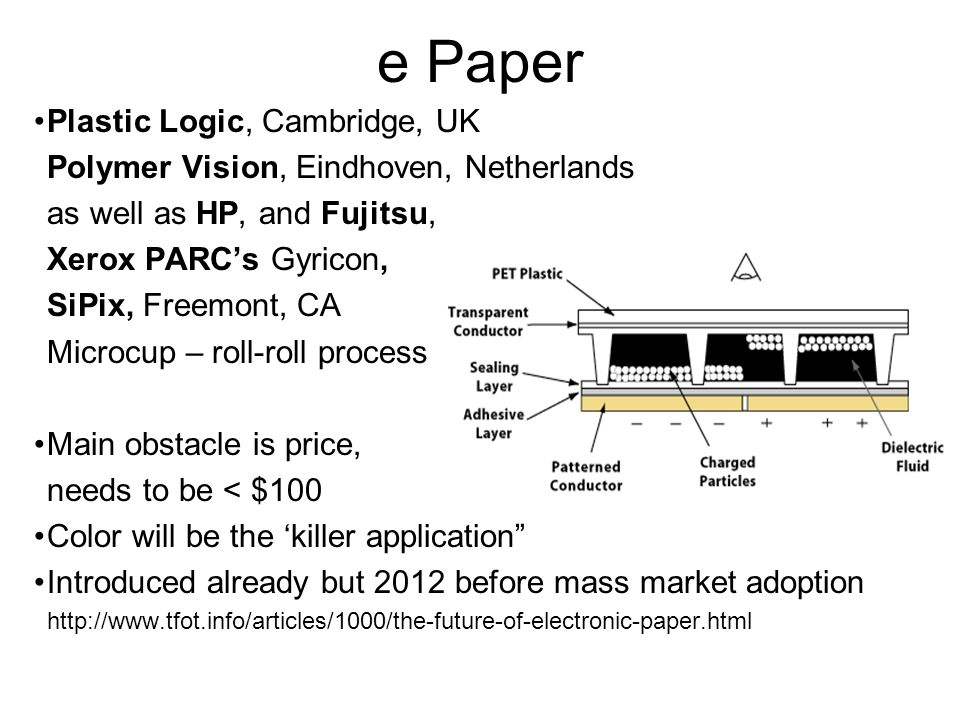 e Paper Plastic Logic, Cambridge, UK Polymer Vision, Eindhoven, Netherlands as well as HP, and Fujitsu, Xerox PARC's Gyricon, SiPix, Freemont, CA Micr
