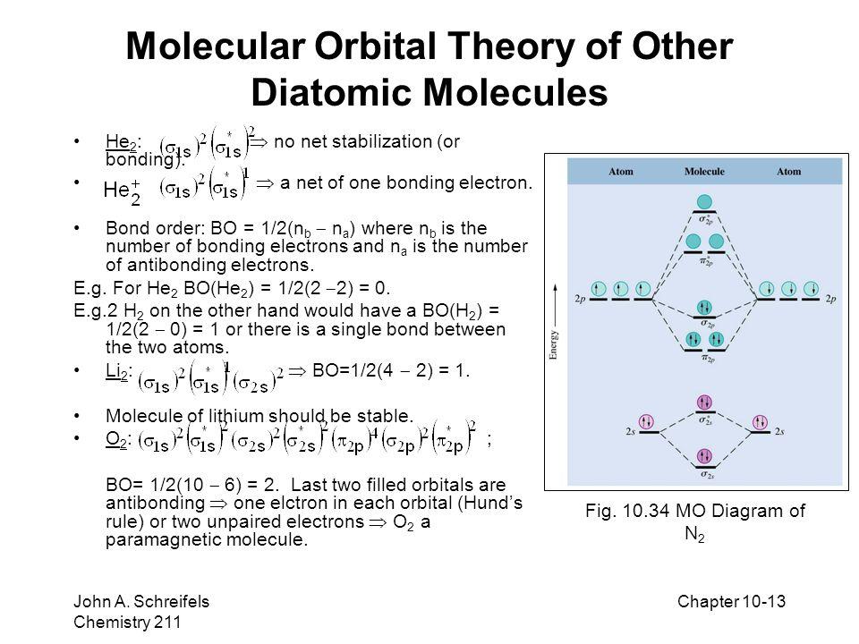 8–13 John A. Schreifels Chemistry 211 Chapter 10-13 Molecular Orbital Theory of Other Diatomic Molecules He 2 :  no net stabilization (or bonding). 