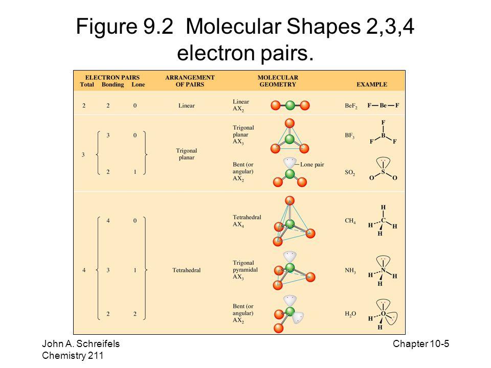 8–5 John A. Schreifels Chemistry 211 Chapter 10-5 Figure 9.2 Molecular Shapes 2,3,4 electron pairs.