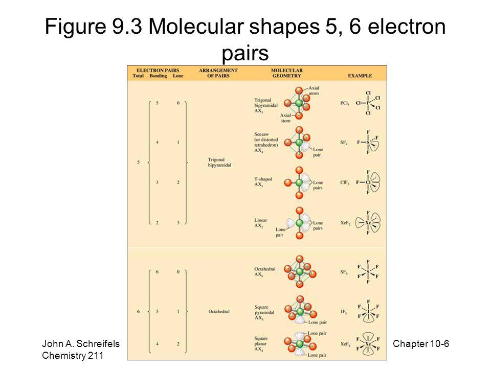 8–6 John A. Schreifels Chemistry 211 Chapter 10-6 Figure 9.3 Molecular shapes 5, 6 electron pairs
