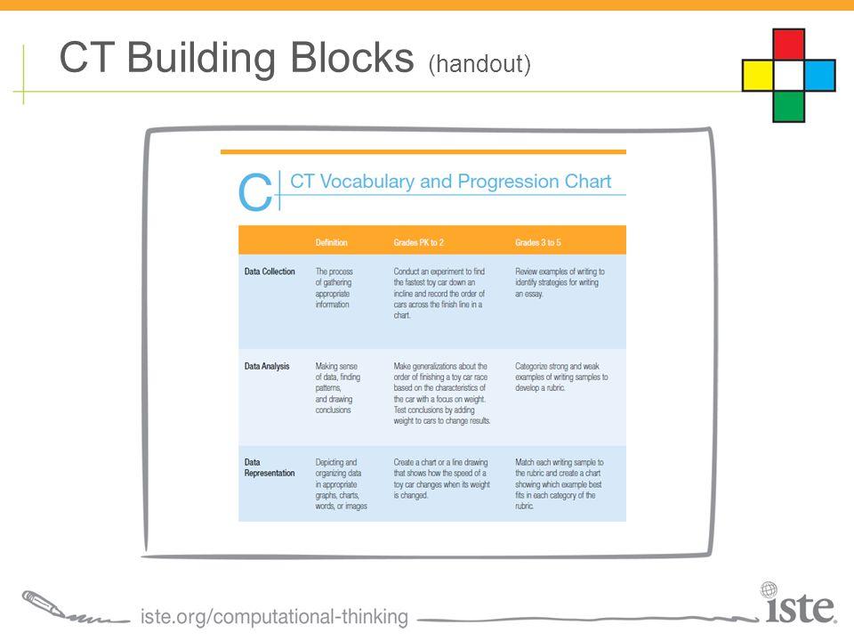 CT Building Blocks (handout)