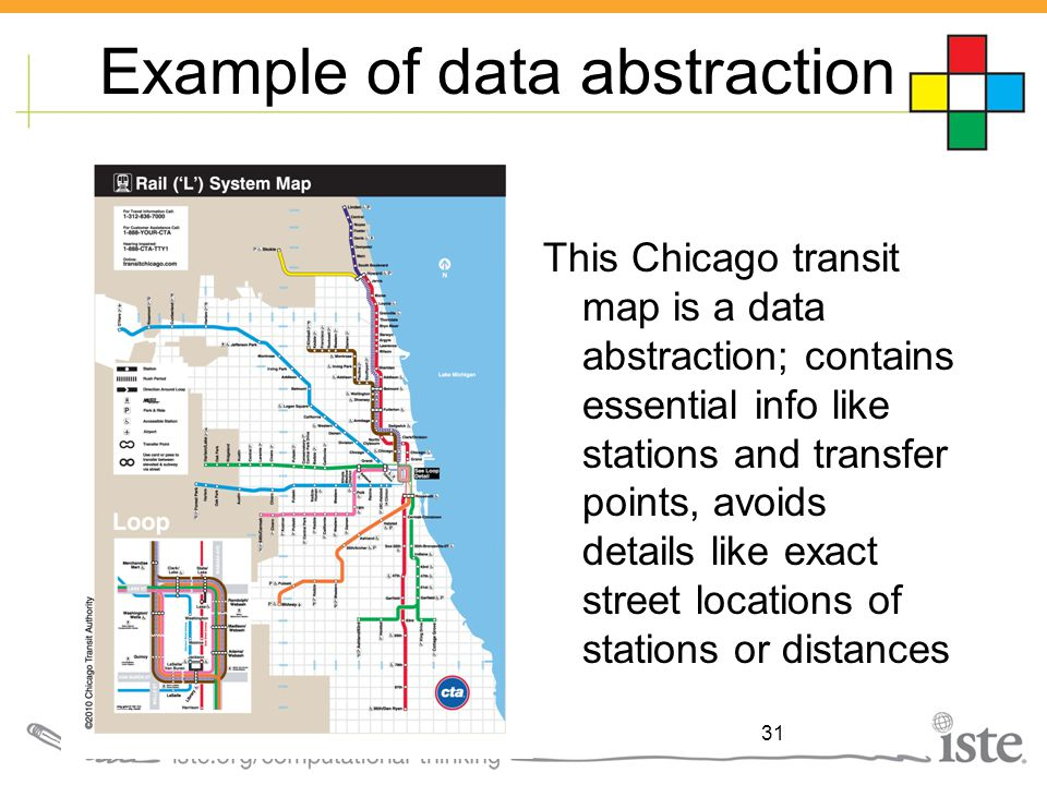 Example of data abstraction This Chicago transit map is a data abstraction; contains essential info like stations and transfer points, avoids details