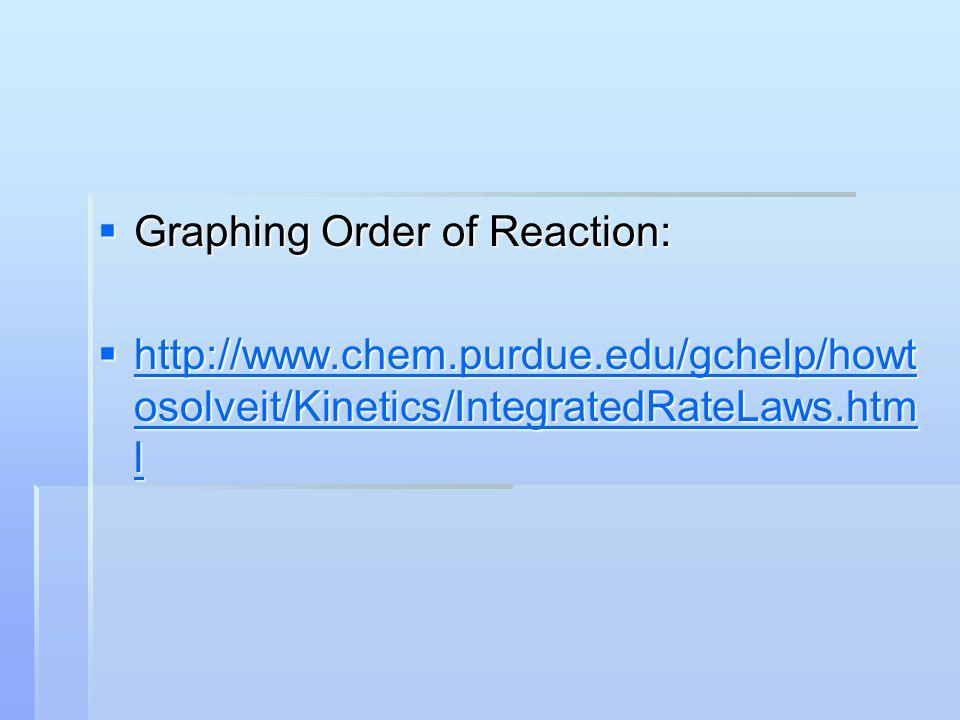  Graphing Order of Reaction:  http://www.chem.purdue.edu/gchelp/howt osolveit/Kinetics/IntegratedRateLaws.htm l http://www.chem.purdue.edu/gchelp/ho