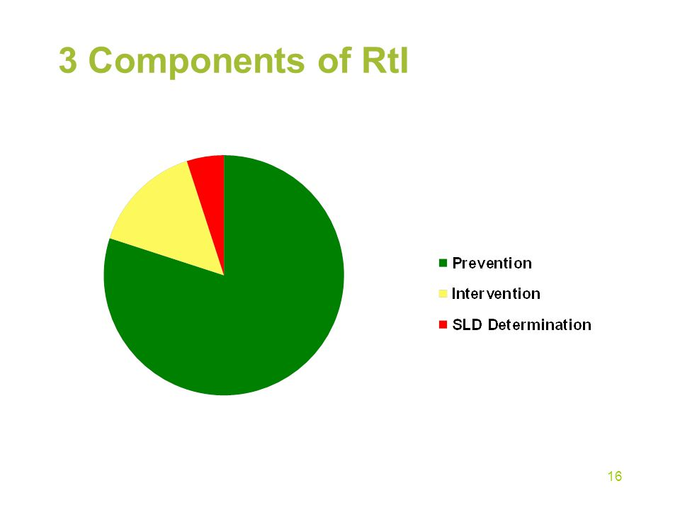 3 Components of RtI 16