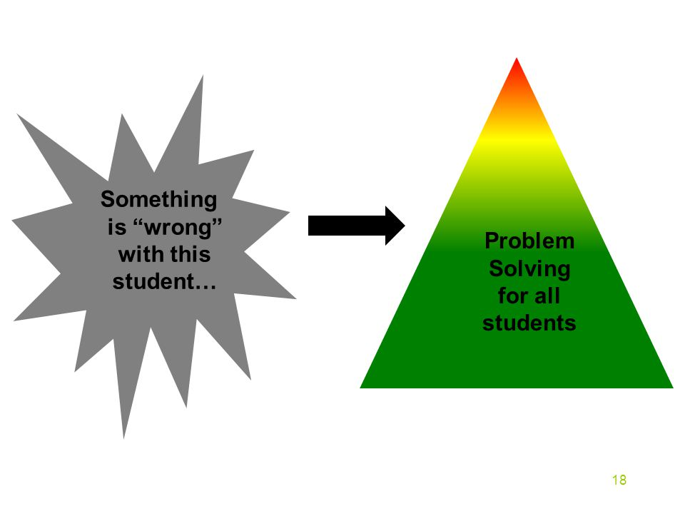 "Problem Solving for all students Something is ""wrong"" with this student… 18"