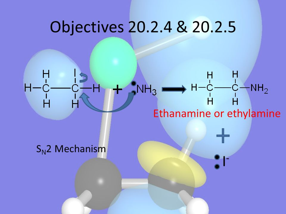 Objectives 20.2.4 & 20.2.5 Ethanamine or ethylamine I-I- S N 2 Mechanism